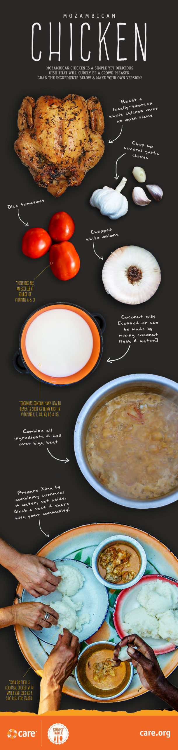 A graphic featuring ingredients and instructions to make Mozambican chicken.
