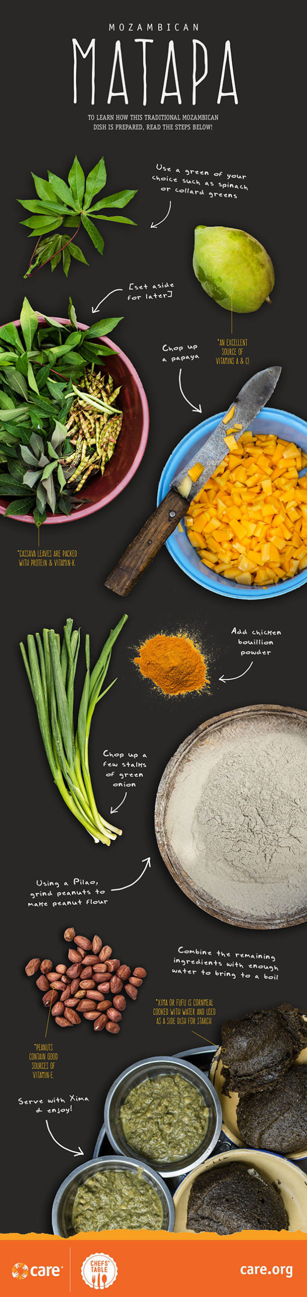 A graphic featuring ingredients and instructions to make Mozambican matapa.