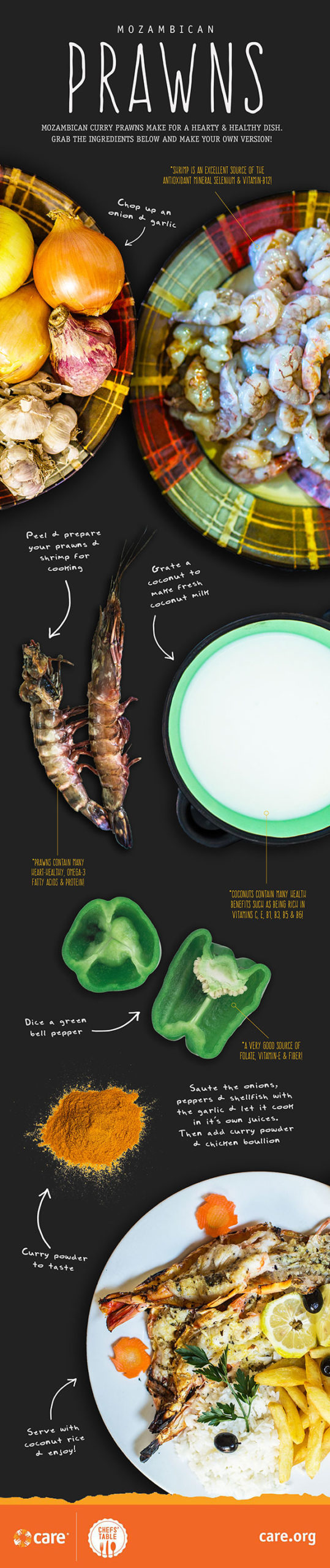 A graphic featuring ingredients and instructions to make Mozambican curry prawns.